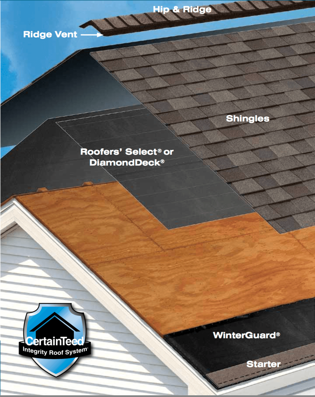 integrity roof system